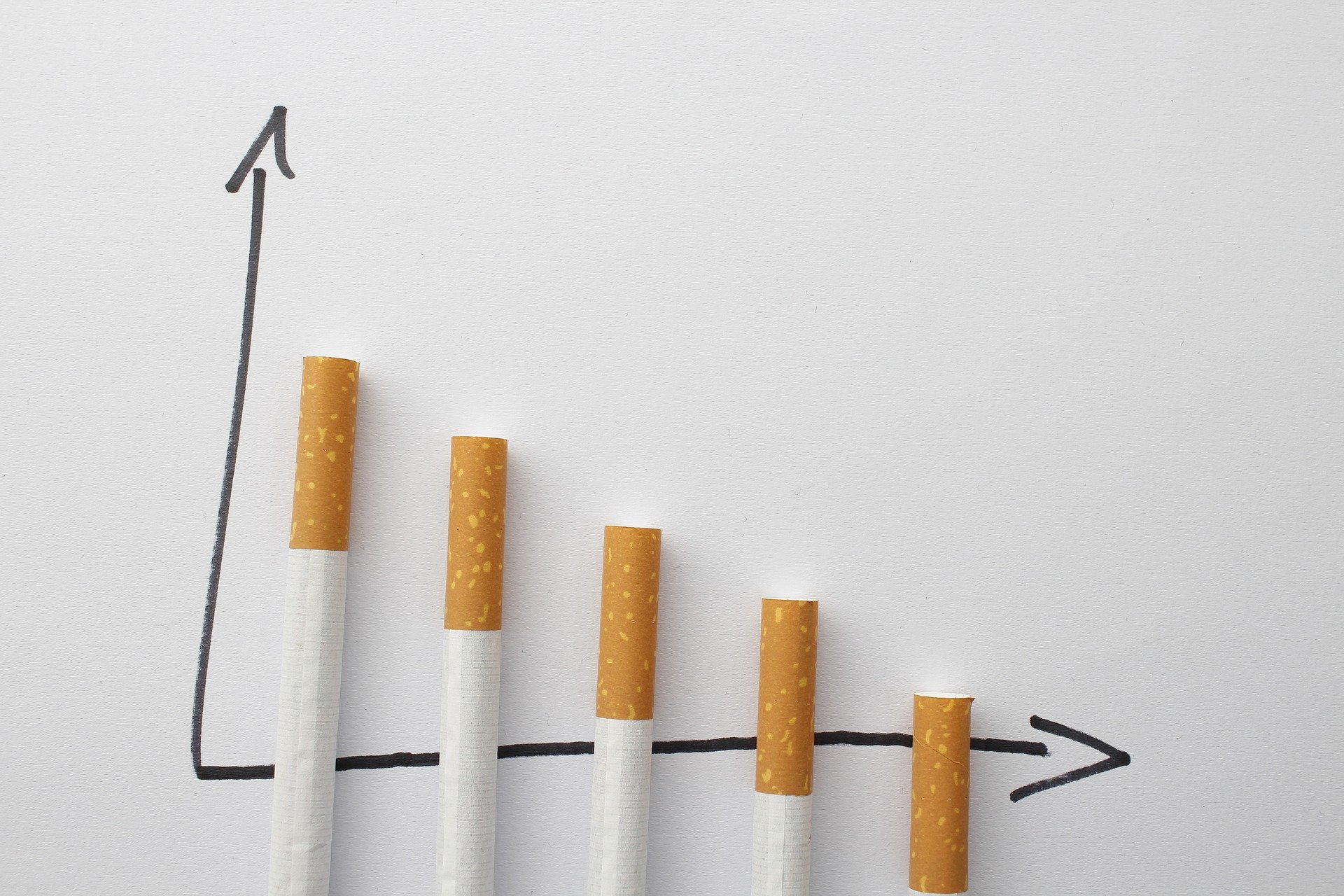 Histogramme avec les données représentées par des tailles de cigarettes